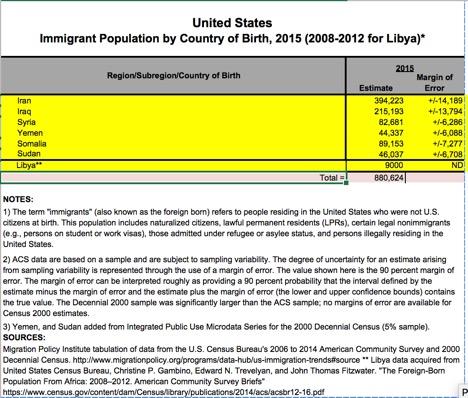 affectedpopulation